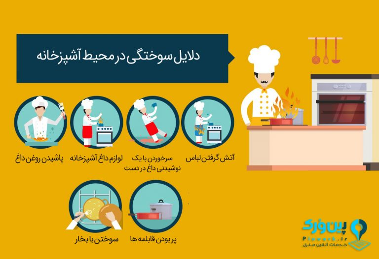 درمان سوختگی