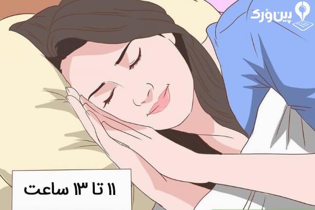 درمان گلودرد در خانه 9