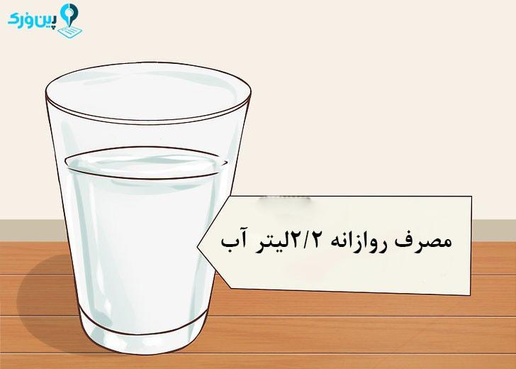 مصرف روزانه آب برای تناسب اندام