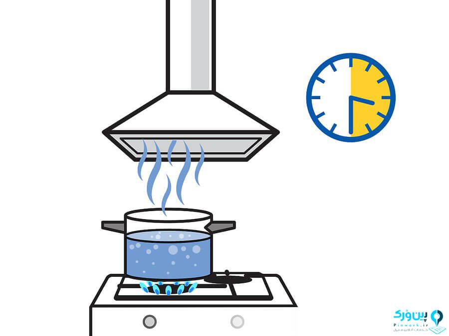 بخار دادن به هود آشپزخانه