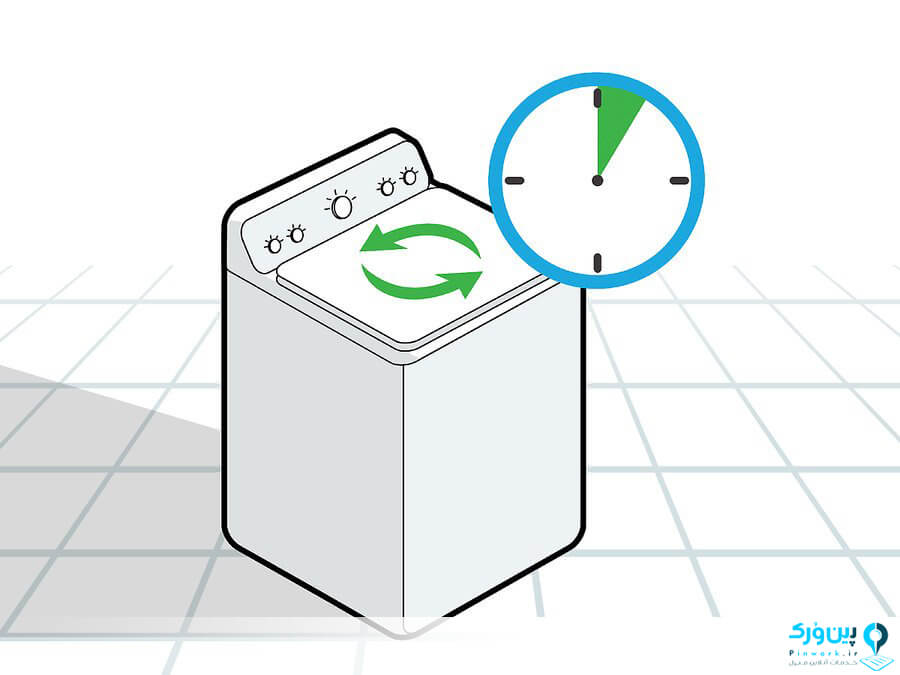 کارکردن ماشین لباسشویی