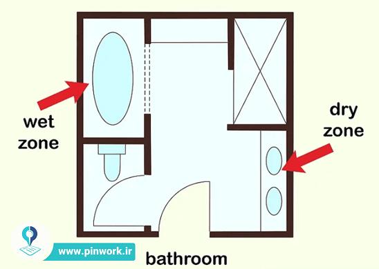 دیزاین حمام