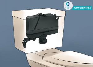 نحوه انتخاب و خرید توالت فرنگی